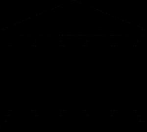 Das Dreisäulenmodell