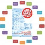 Festschrift - 50 Jahre NIGE