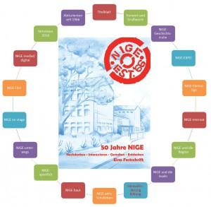 Festschrift 50 mit Kapitelkranz